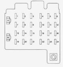 1997 chevy tahoe fuse diagram wiring diagrams best 1997 tahoe fuse diagram explore wiring diagram on the net u2022 2004 chevy tahoe parts diagram 1997 chevy tahoe fuse diagram