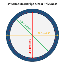 Carrier Pipe Sizing Chart Abundant Pipe Schedule Thickness Chart Pdf Water Line Sizing