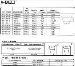 Drive Belt Chart Belt Specs Ty4stroke Snowmobile Forum Yamaha 4 Stroke