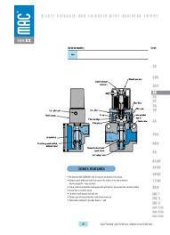 diagram mac wiring valve 6311d ~ wiring diagram portal ~ \u2022 Mac Valve Schematic mac valve wiring diagram wire data u2022 rh coller site banner q45bb6lpq5 wiring diagram banner q45bb6lpq5 wiring diagram