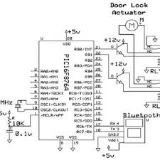 car door lock diagram wiring diagram expert car door lock diagram