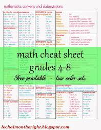 algebra  Pinterest