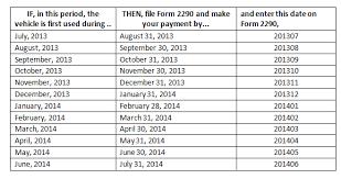 Form 2290 Filing Chart Irs Tax 2290 Filing 2290 Highway