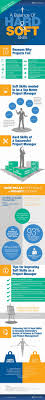 236 Best Resume Cv Images On Pinterest Resume Tips Gym And Interview