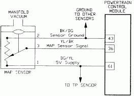 map sensor wiring diagram wiring diagram map sensor wiring to ford source maft pro 7m gte sd 87 88 jpg