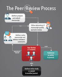 PROTECT Benefit Risk Figure    Flowchart of article search process in the systematic review of  the literature on