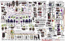 1967 corvette wire harness guide for ignition, headlamps, rear, pw, ti 2000 Corvette Wiring Diagram 1967 corvette oosoez wire harness guide see 8967101 2000 corvette wiring diagrams