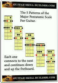 Pentatonic Scale Guitar Chart Major Pentatonic Guitar Scale Learn All Five Positions