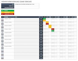 Bowling Chart Template The Definitive Guide To Hoshin Kanri Smartsheet