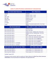 Usa Swimming Time Conversion Chart Drop In Schedules Swimming Skating Fitness Gymnasium