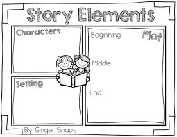 Plot Elements Chart Story Elements Chart Printable Www Bedowntowndaytona Com