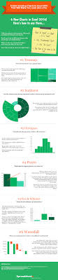 Excel Infographic 6 New Charts In Excel That Look Fantastic