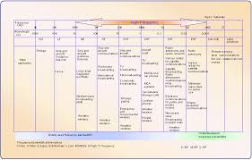 Radio Wavelength Chart About Alps Radio Frequency Technology Technology