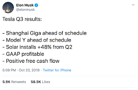Tesla Stock Is On Fire And Shorts Are Feeling The Heat
