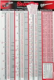 Starrett Drill Chart Printable Printable Starrett Tap Drill Chart Metric Tap Drill Chart