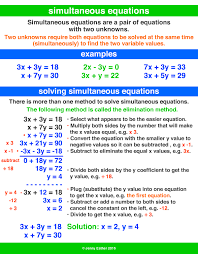 simultaneous equations a maths dictionary for kids quick reference by jenny eather