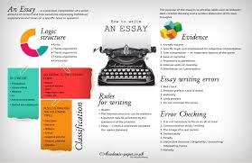 how to be a good essay writer com how to be a good essay writer in usa and