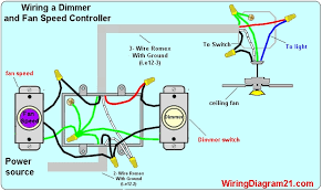 ceiling fan wiring diagram light switch house electrical wiring Wiring Diagram For Multiple Outlets ceiling fan dimmer switch spped controller wiring diagram wiring diagram for multiple gfci outlets