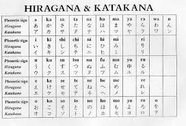 Hiragana Katakana Table Live And Learn Diary