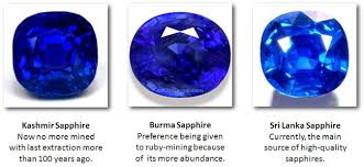 Different Sources Of Sapphire Kashmir Sapphire Sapphire