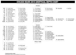 Bulls Depth Chart Durkin 5 Takeaways From Bears Initial Depth Chart Cbs