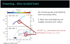 galaxies full text the sluggs survey understanding  abstract