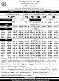 ตรวจหวย ตรวจผลสลากกินแบ่งรัฐบาล 1 กันยายน 2563 ใบตรวจหวย 1/9/63