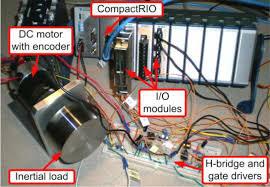 brushed dc motor controller prototype scientific diagram brushed dc motor controller prototype