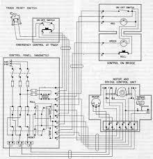 hydraulic lift wiring diagram Ac Hoist Wiring Diagram Chain Hoist Wiring Diagram For