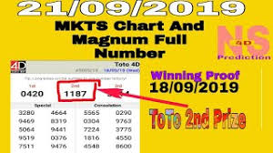 4d Chart Prediction 16 03 2019 Mkts Chart My Predictions Number By Ns 4