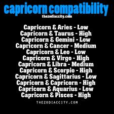 Zodiac City Capricorn Compatibility Zodiac Capricorn