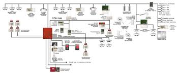 security system wiring diagram security image security system wiring diagram jodebal com on security system wiring diagram