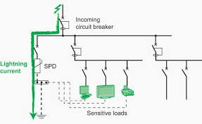 9 recommended practices for grounding eep surge protection device single line diagram