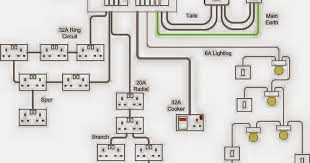 best of home electrical wiring diagrams inspirational electrical home electrical wiring diagram software free best of home electrical wiring diagrams inspirational electrical engineering world typical house wiring diagram ideas high