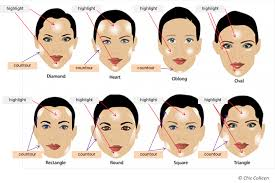 makeup application tip tricks contouring for diffe face shapes
