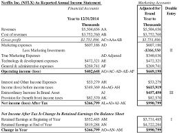 Netflix Profit And Loss Statement 2014 Download Scientific Diagram