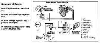 onan generator wire diagram boulderrail org Rv Generator Wiring Diagram onan rv generator schematics rv wiring diagram within rv generator wiring diagram generac