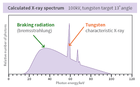 X Ray Exposure Chart For Steel X Rays Arpansa