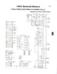 1990 bounder wiring diagram wiring library motorhome wiring diagram images gallery 1990 fleetwood bounder fuse