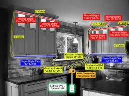 Led Tape Lighting System Hardwired Led Lighting System Inspired Led