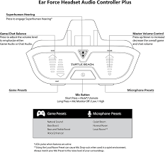 xo seven pro hac plus buttons and features turtle beach Turtle Beach Wiring Diagram For B Ear below the diagram are common game audio and chat questions issues that people may have with the headset audio controller plus Toshiba Wiring Diagram