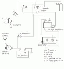 starter wiring diagram for ford 6610 tractor wiring diagram ford tractor wiring harness diagram trailer wiring diagram