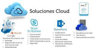 Resultado de imagen de servicios cloud