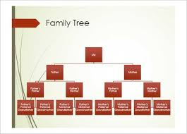 Family Tree Chart Online Download Family Tree Chart Powerpoint Template Online For Free