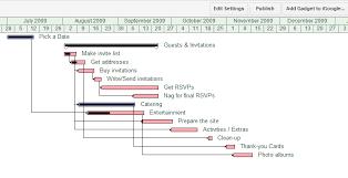 Gantt Chart Google Spreadsheet Spreadsheet Software Wedding