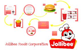 Jollibee Food Corporation Organizational Chart Jollibee Foods Corporation By Brixie Joy Hidalgo On Prezi