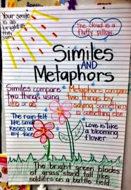 Simile Anchor Chart 30 Inquisitive Similes And Metaphors Anchor Chart