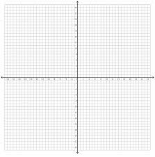 Coordinate Graph Paper 25 X 25 Rome Fontanacountryinn Com