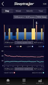 Rem Sleep Chart Rem Vs Deep Sleep Understanding Your Sleep Cycle Cnet