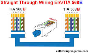 rj wiring diagram car wiring diagram download tinyuniverse co Cat 3 Wire Diagram rj45 color wiring diagram rj colors wiring guide diagram tia eia rj wiring diagram rj ethernet wiring diagram color code cat cat wiring diagram straight cat 3 wiring diagram